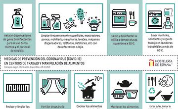 prevención coronavirus en la hostelería